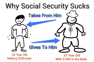 Social-Security take give