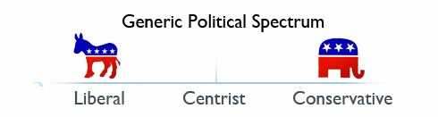 generic-political-spectrum